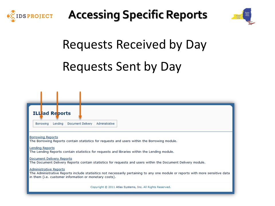Requests Received by Day Requests Sent by Day Accessing Specific Reports