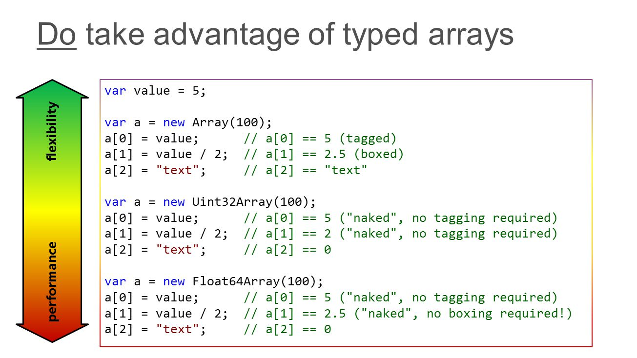 var value = 5; var a = new Array(100); a[0] = value; // a[0] == 5 (tagged) a[1] = value / 2; // a[1] == 2.5 (boxed) a[2] = text ; // a[2] == text var a = new Uint32Array(100); a[0] = value; // a[0] == 5 ( naked , no tagging required) a[1] = value / 2; // a[1] == 2 ( naked , no tagging required) a[2] = text ; // a[2] == 0 var a = new Float64Array(100); a[0] = value; // a[0] == 5 ( naked , no tagging required) a[1] = value / 2; // a[1] == 2.5 ( naked , no boxing required!) a[2] = text ; // a[2] == 0 flexibility performance