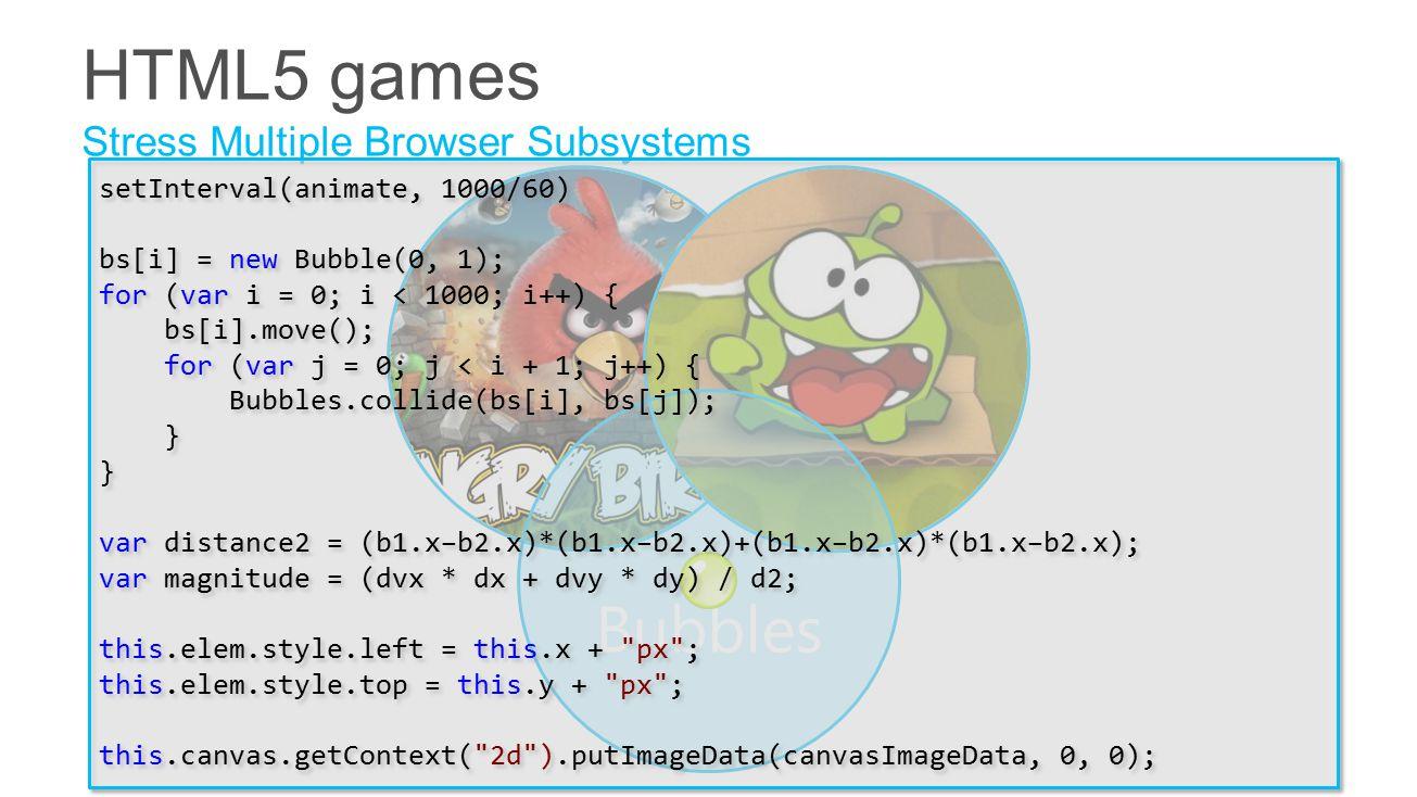 function Bubble(x, y) {...} function Bubble.prototype.reset() { this.x = 0; this.y = 0; } var b1 = new Bubble(0, 1); var b2 = new Bubble(10, 11); for (var i = 0; i < 1000; i++) { bubbles[i].reset(); } inline cache mov eax, 0x00000001 mov ebx, [this] mov ecx, [this.type] cmp ecx, [ic.type] jne $callSlowSetProperty mov ecx, [this.propArray] mov edx, [ic.index] mov [p.propArray[ic.index]], eax b1.type = {x,y} b2.type = {x,y} b1.type = {x,y} b2.type = {x,y}