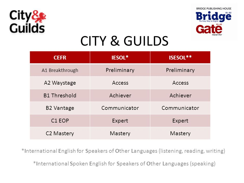 CITY & GUILDS *International English for Speakers of Other Languages (listening, reading, writing) *International Spoken English for Speakers of Other