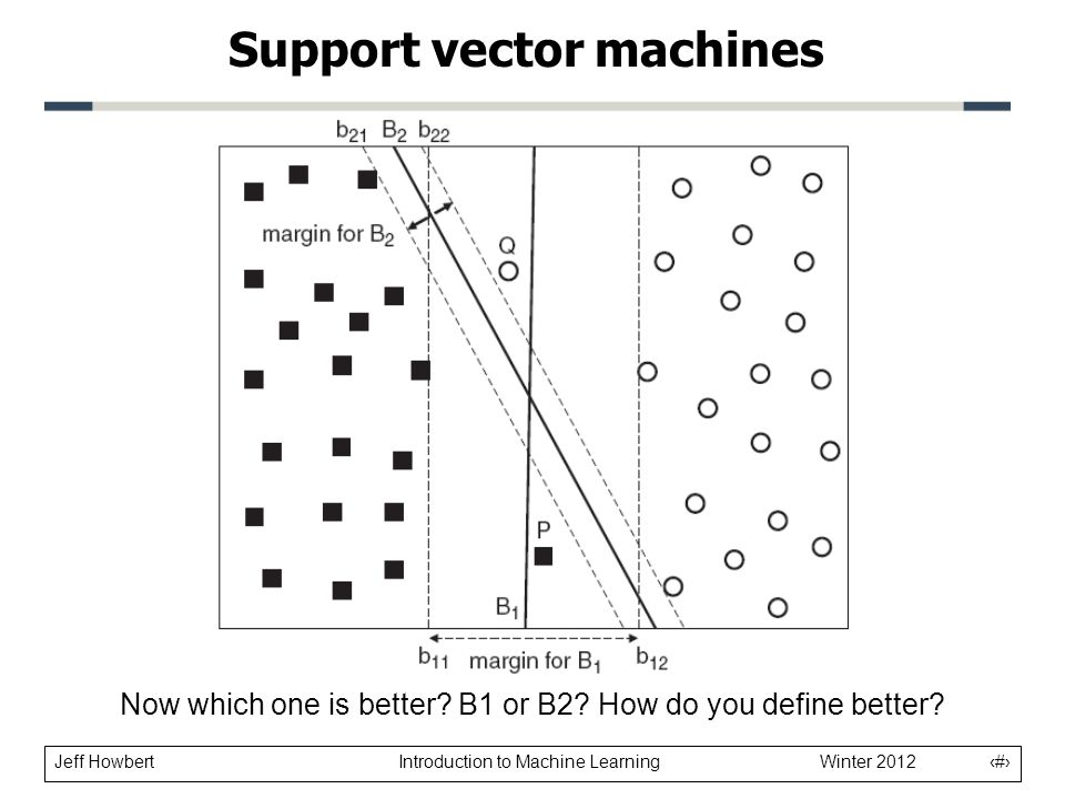 Jeff Howbert Introduction to Machine Learning Winter 2012 18 Support vector machines Now which one is better? B1 or B2? How do you define better?