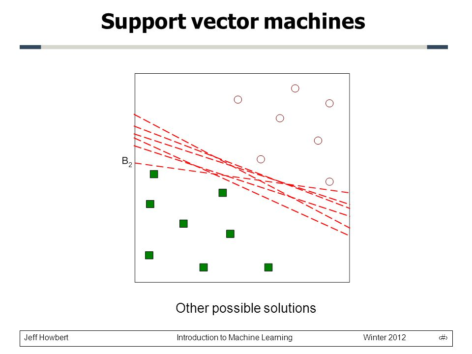 Jeff Howbert Introduction to Machine Learning Winter 2012 6 Support vector machines Other possible solutions