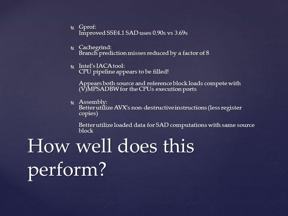 SAD 8x8x8x8: Less src loads, branches   Load source block once:.macro.load_src   vmovq (%rdi), %xmm0# src[0]   vpinsrq$1,(%rdi,%rdx),%xmm0,%xmm0# src[1]   vmovq (%rdi,%rdx,2),%xmm1# src[2]   vmovhps(%rdi,%r8),%xmm1,%xmm1# src[3]   vmovq (%rdi,%rdx,4),%xmm2# src[4]   vmovhps(%rdi,%r9),%xmm2,%xmm2# src[5]   vmovq (%rdi,%r8,2),%xmm3# src[6]   vmovhps(%rdi,%rax),%xmm3,%xmm3# src[7]   Do sad for 8x8 - 8x8 blocks (relative y = 0…8, x = 0…8):.macro.8x8x8x8   vmovdqu (%rsi), %xmm12# ref[0]  .8x8x1 0, 0, 12, 4 0   vmovdqu(%rsi,%rdx), %xmm13# ref[1]  .8x8x1 0, 1, 13, 4 0  .8x8x1 1, 0, 13, 5 0