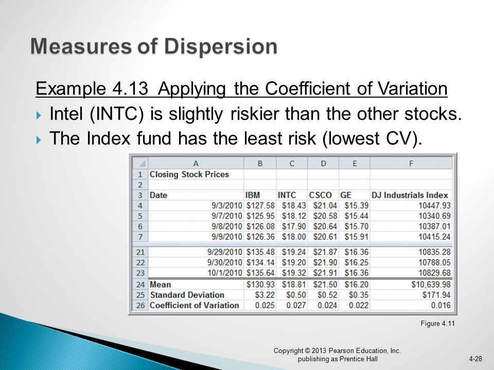 Example 4.13 Applying the Coefficient of Variation  Intel (INTC) is slightly riskier than the other stocks.