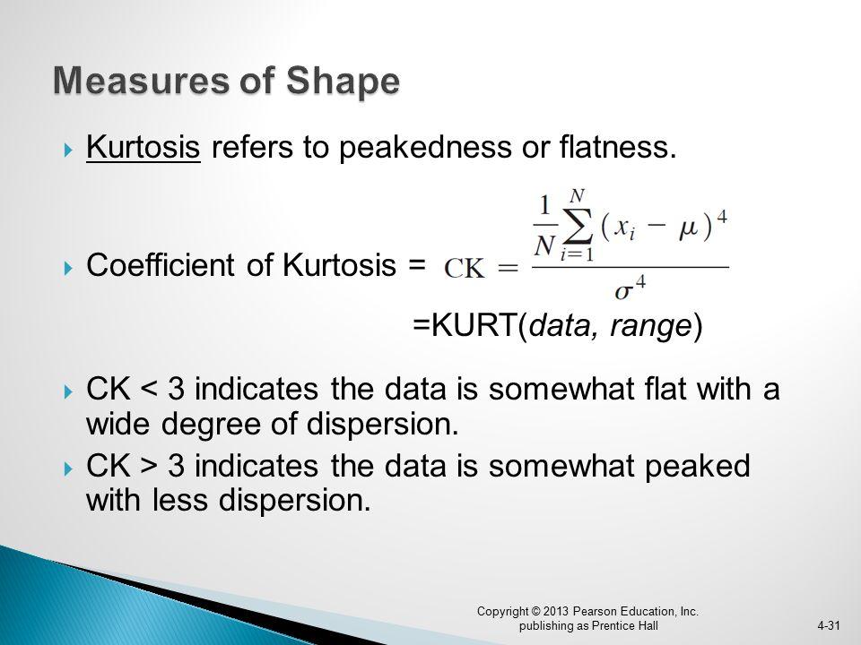  Kurtosis refers to peakedness or flatness.