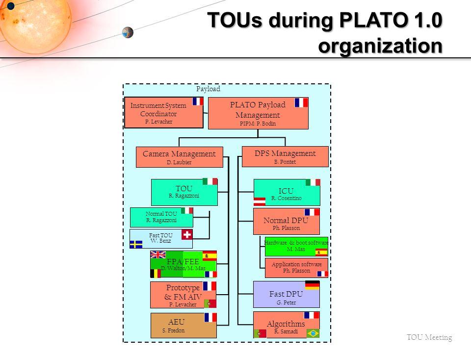 TOUs during PLATO 1.0 organization Catania, 11 June 2014 TOU Meeting PLATO Payload Management PIPM: P. Bodin Instrument System Coordinator P. Levacher