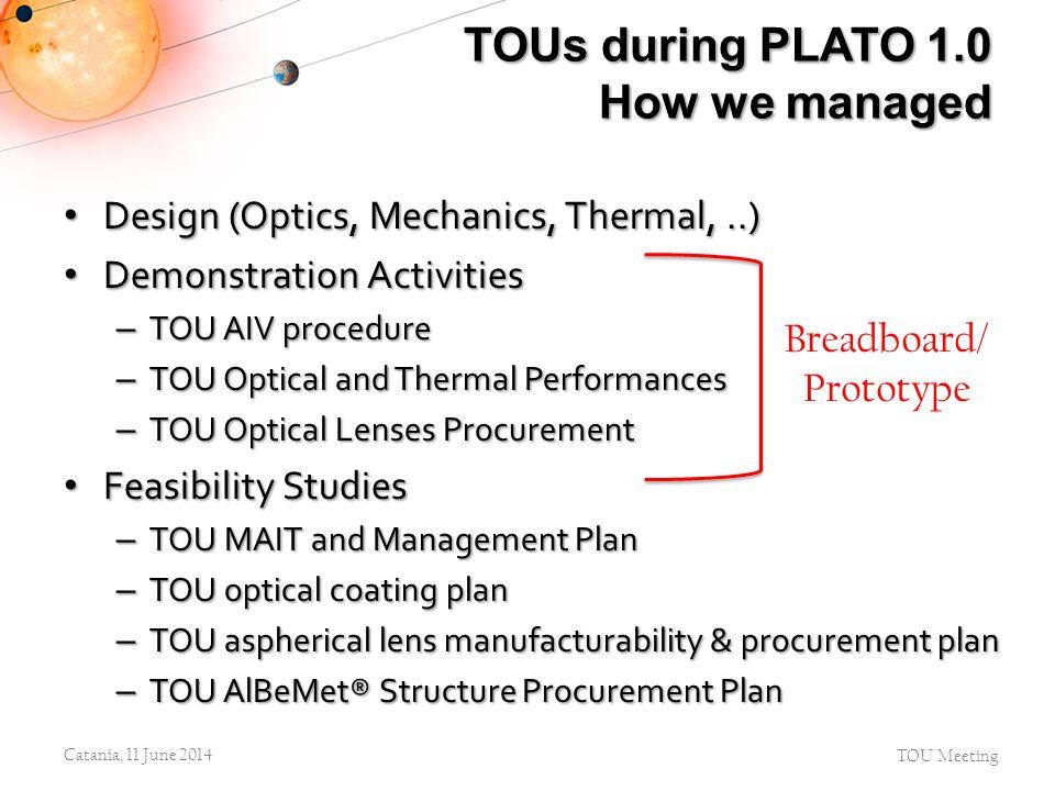 Design (Optics, Mechanics, Thermal,..) Design (Optics, Mechanics, Thermal,..) Demonstration Activities Demonstration Activities – TOU AIV procedure –