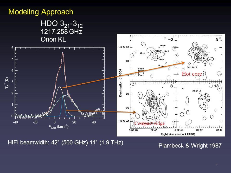 "5 HDO 3 21 -3 12 1217.258 GHz Orion KL Plambeck & Wright 1987 Hot core Compact ridge HIFI beamwidth: 42"" (500 GHz)-11"" (1.9 THz) Modeling Approach"