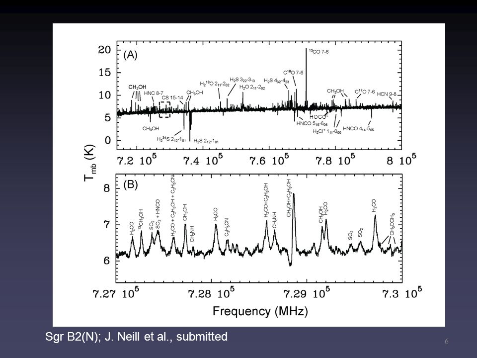 17 Summary High-resolution surveys of the two most important sources for high-mass star formation, molecular identifications in a largely unexplored frequency region Working on full-band analysis of all known molecules in these spectra Prototype for working with massive data sets Fully deconvolved spectra, along with best-fit LTE models will be released -further investigations with known molecules -U-line identifications (vib.