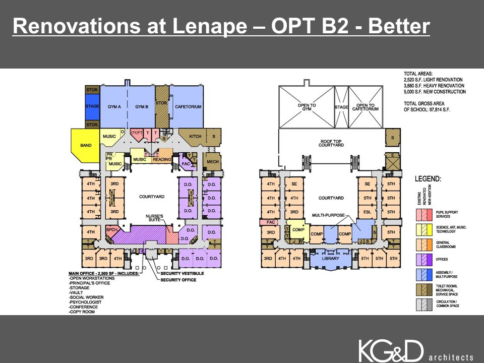 Renovations at Lenape – OPT B2 - Better