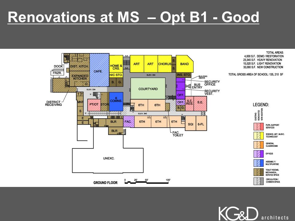 Renovations at MS – Opt B1 - Good