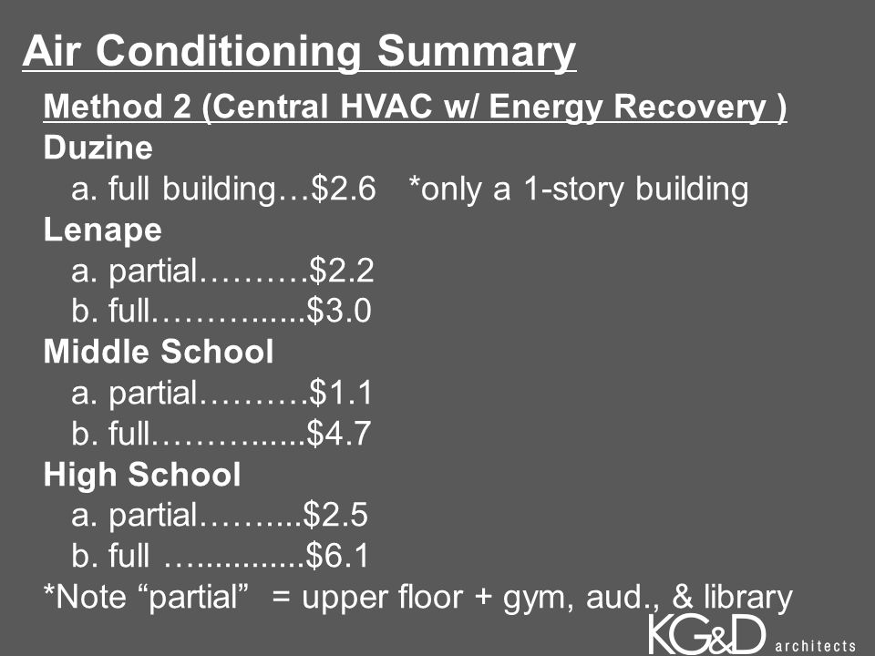 Air Conditioning Summary Method 2 (Central HVAC w/ Energy Recovery ) Duzine a.