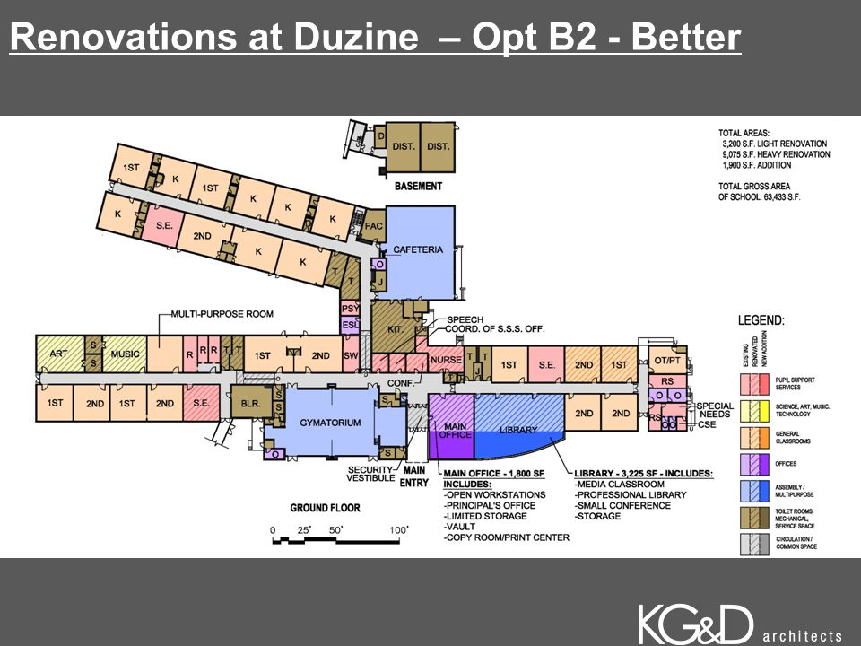 Renovations at Duzine – Opt B2 - Better
