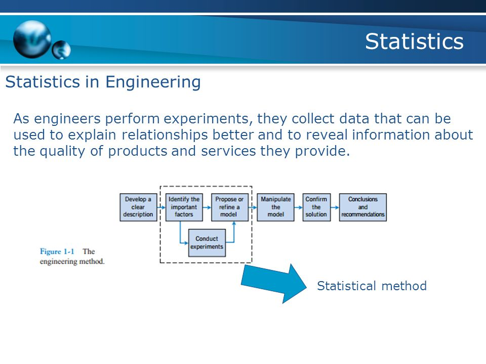 Statistics Statistics in Chemical Engineering Why?.