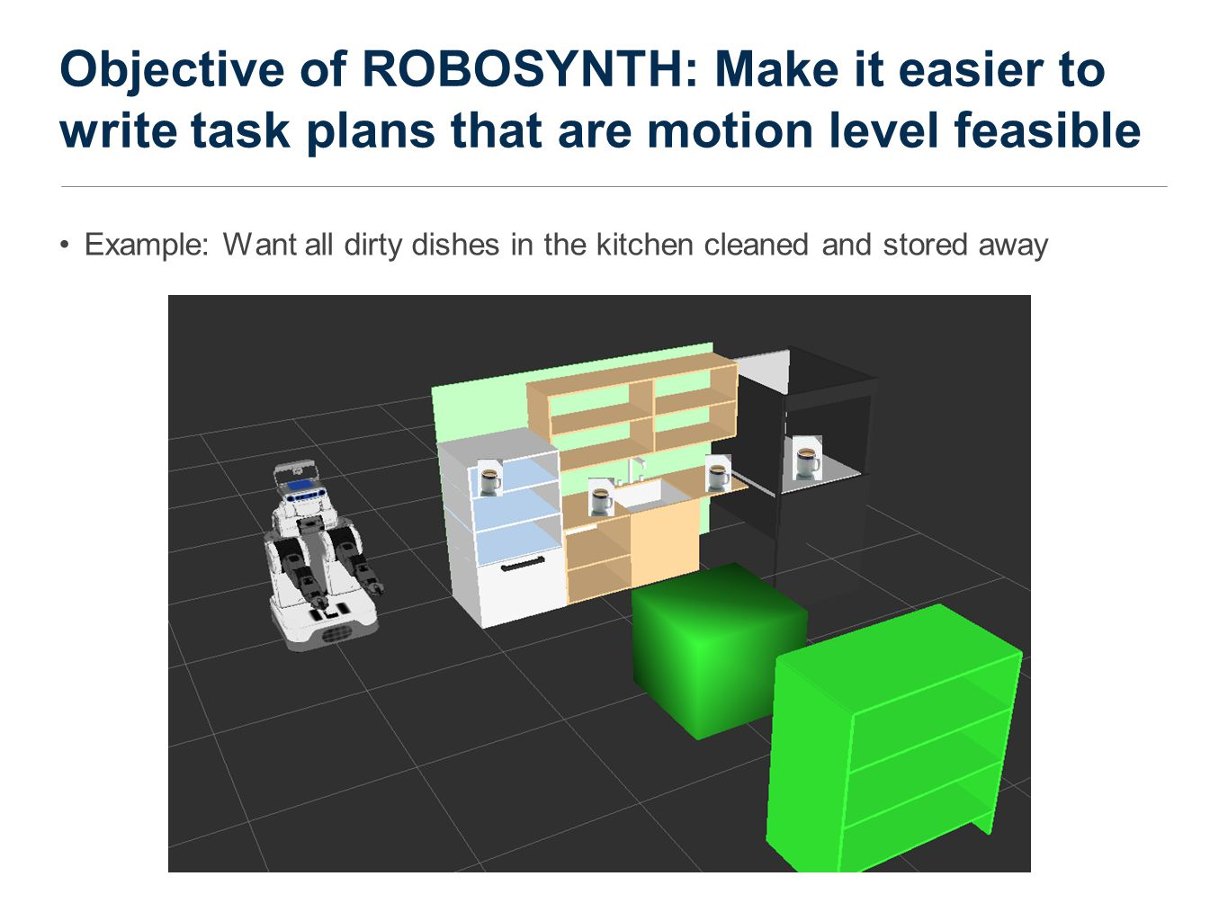 Objective of ROBOSYNTH: Make it easier to write task plans that are motion level feasible Example: Want all dirty dishes in the kitchen cleaned and stored away