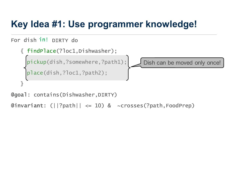 Key Idea #1: Use programmer knowledge! { findPlace(?loc1,Dishwasher); pickup(dish,?somewhere,?path1); place(dish,?loc1,?path2); } @goal: contains(Dish