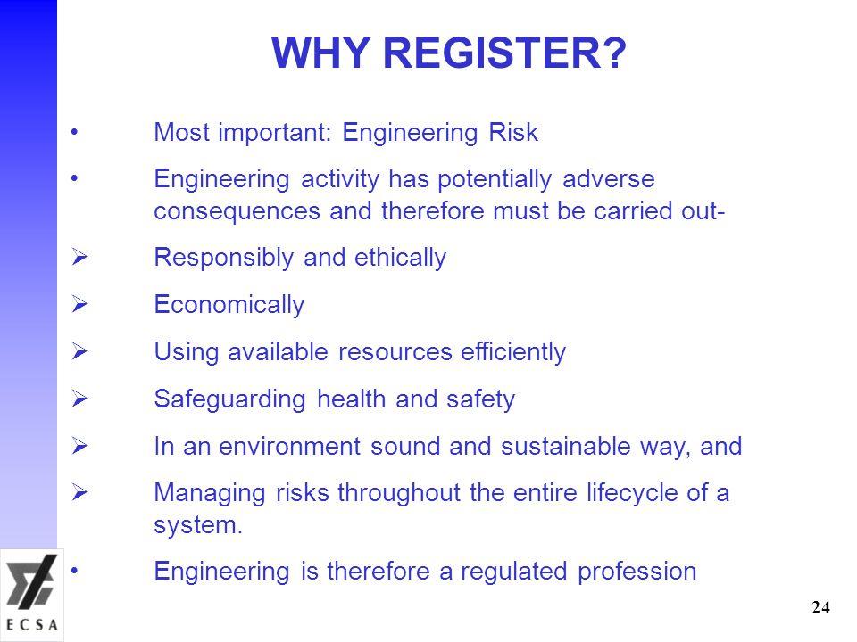 24 WHY REGISTER.