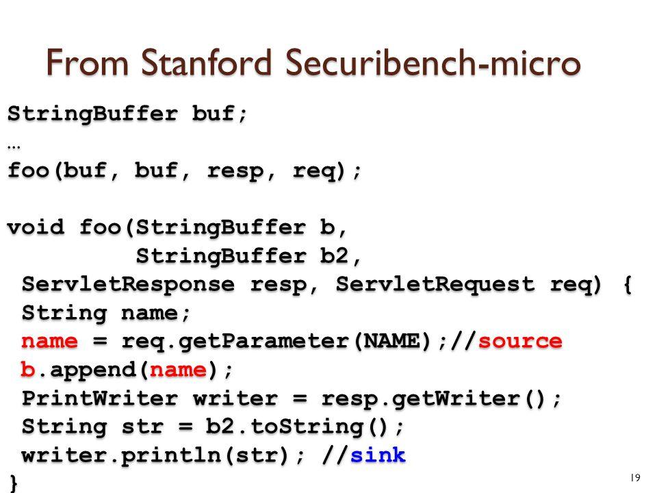 From Stanford Securibench-micro 19 StringBuffer buf; … foo(buf, buf, resp, req); void foo(StringBuffer b, StringBuffer b2, ServletResponse resp, ServletRequest req) { String name; name = req.getParameter(NAME);//source b.append(name); PrintWriter writer = resp.getWriter(); String str = b2.toString(); writer.println(str); //sink } StringBuffer buf; … foo(buf, buf, resp, req); void foo(StringBuffer b, StringBuffer b2, ServletResponse resp, ServletRequest req) { String name; name = req.getParameter(NAME);//source b.append(name); PrintWriter writer = resp.getWriter(); String str = b2.toString(); writer.println(str); //sink }