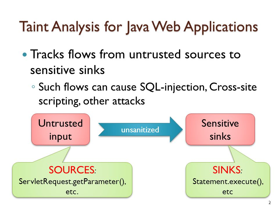 Taint Analysis for Java Web Applications Tracks flows from untrusted sources to sensitive sinks ◦ Such flows can cause SQL-injection, Cross-site scripting, other attacks 2 Untrusted input Sensitive sinks unsanitized SOURCES : ServletRequest.getParameter(), etc.