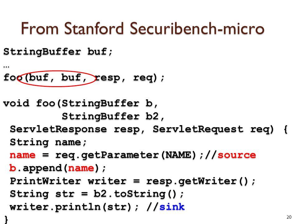 From Stanford Securibench-micro 20 StringBuffer buf; … foo(buf, buf, resp, req); void foo(StringBuffer b, StringBuffer b2, ServletResponse resp, ServletRequest req) { String name; name = req.getParameter(NAME);//source b.append(name); PrintWriter writer = resp.getWriter(); String str = b2.toString(); writer.println(str); //sink } StringBuffer buf; … foo(buf, buf, resp, req); void foo(StringBuffer b, StringBuffer b2, ServletResponse resp, ServletRequest req) { String name; name = req.getParameter(NAME);//source b.append(name); PrintWriter writer = resp.getWriter(); String str = b2.toString(); writer.println(str); //sink }