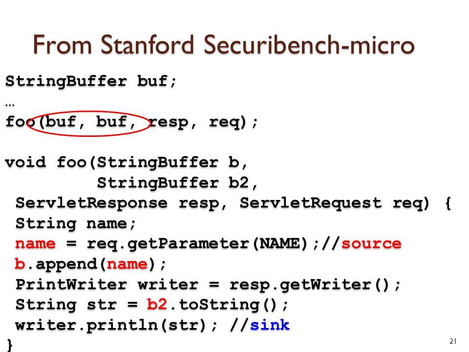 From Stanford Securibench-micro 21 StringBuffer buf; … foo(buf, buf, resp, req); void foo(StringBuffer b, StringBuffer b2, ServletResponse resp, ServletRequest req) { String name; name = req.getParameter(NAME);//source b.append(name); PrintWriter writer = resp.getWriter(); String str = b2.toString(); writer.println(str); //sink } StringBuffer buf; … foo(buf, buf, resp, req); void foo(StringBuffer b, StringBuffer b2, ServletResponse resp, ServletRequest req) { String name; name = req.getParameter(NAME);//source b.append(name); PrintWriter writer = resp.getWriter(); String str = b2.toString(); writer.println(str); //sink }