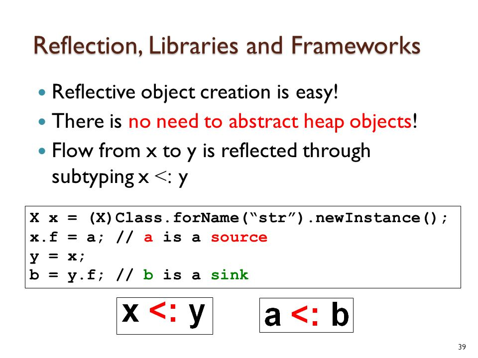 Reflection, Libraries and Frameworks Reflective object creation is easy.