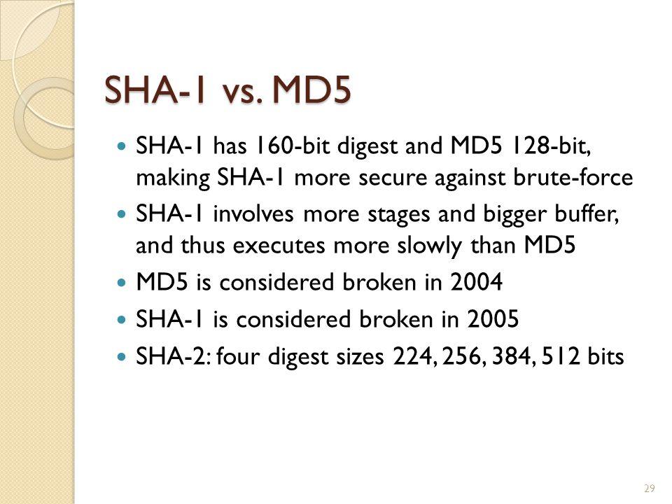 SHA-1 vs.