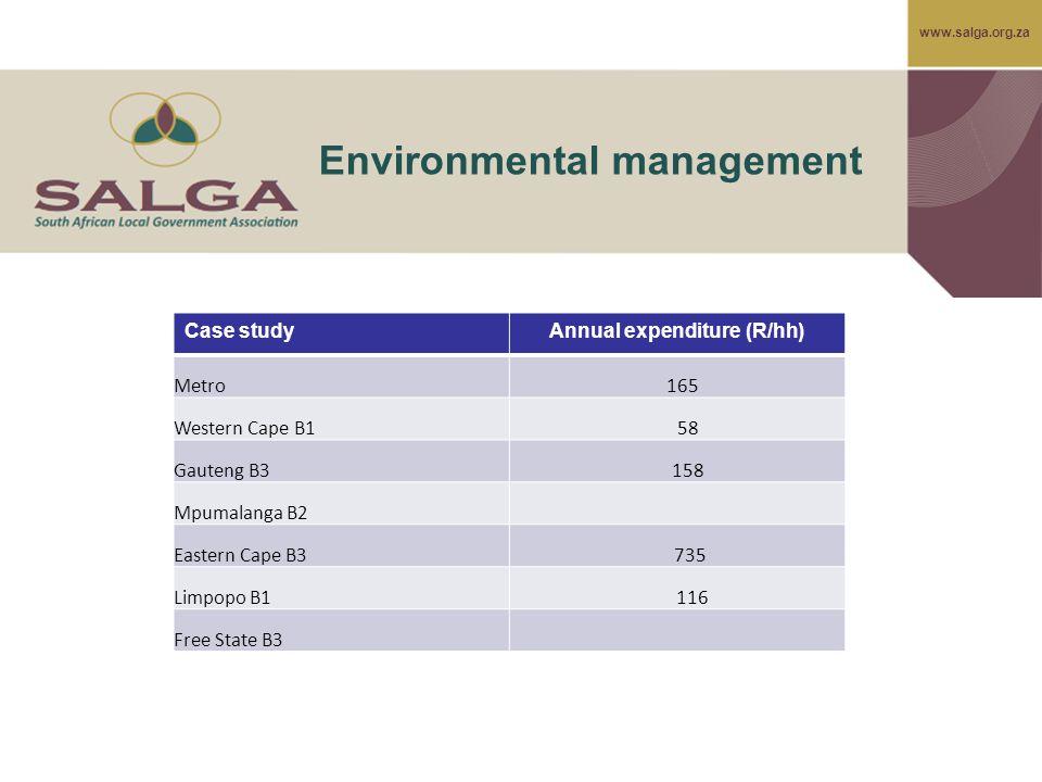 www.salga.org.za Environmental management Case studyAnnual expenditure (R/hh) Metro 165 Western Cape B1 58 Gauteng B3 158 Mpumalanga B2 Eastern Cape B