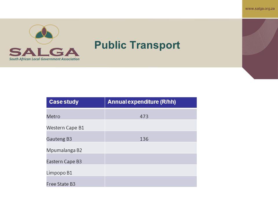 www.salga.org.za Public Transport Case studyAnnual expenditure (R/hh) Metro 473 Western Cape B1 Gauteng B3 136 Mpumalanga B2 Eastern Cape B3 Limpopo B