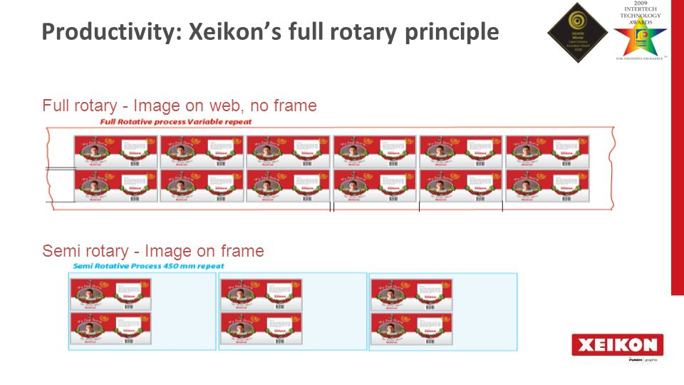 """XEIKON Exclusivity Print-with: 50 cm B2: 50 x 80 cm """"That is it for packaging"""