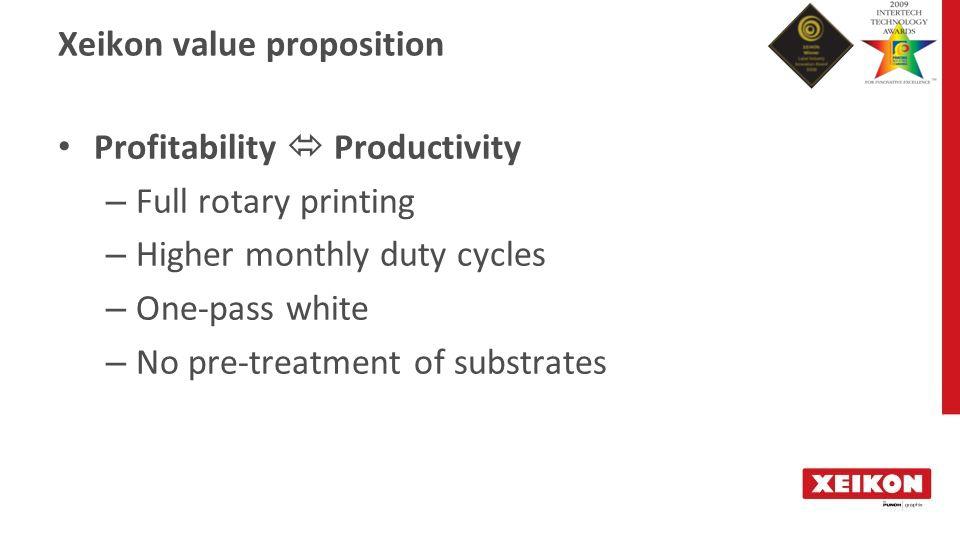 Xeikon value proposition Profitability  Quality – 1200 dpi – Extended color gamut – Dry toner