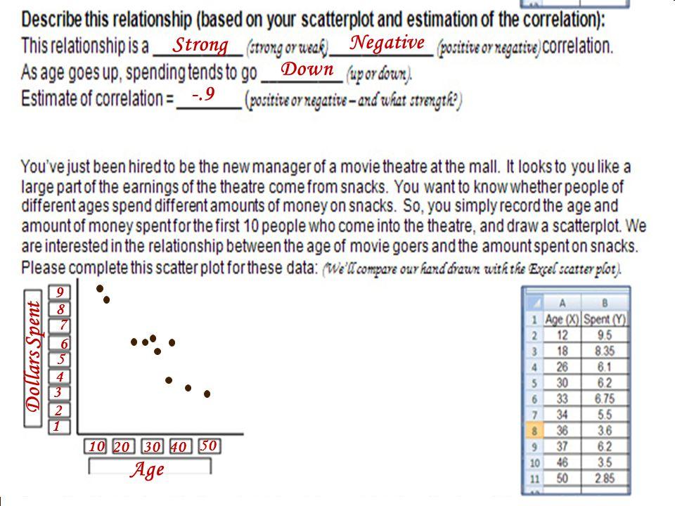 Review of Homework Worksheet