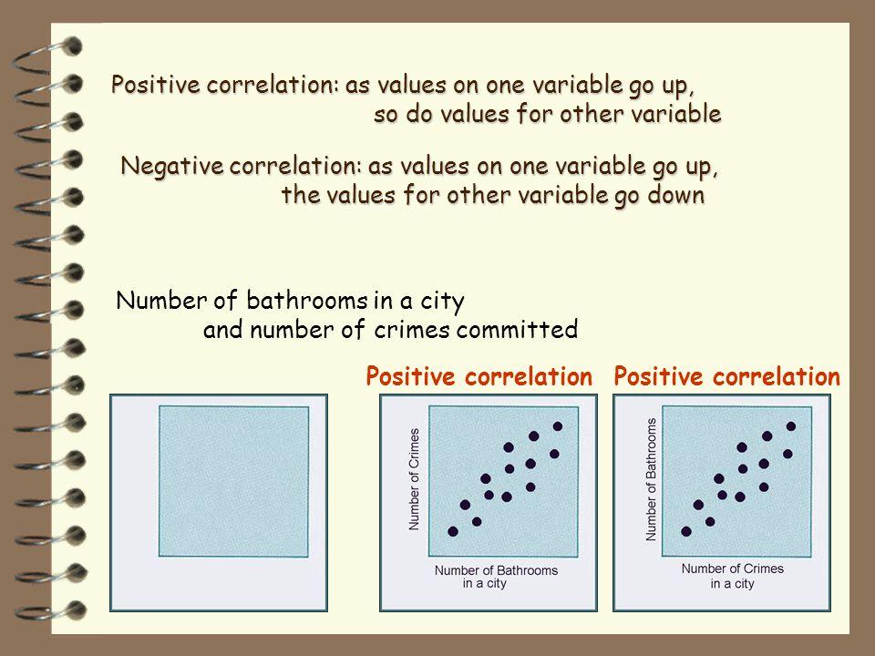 Correlation - How do numerical values change.