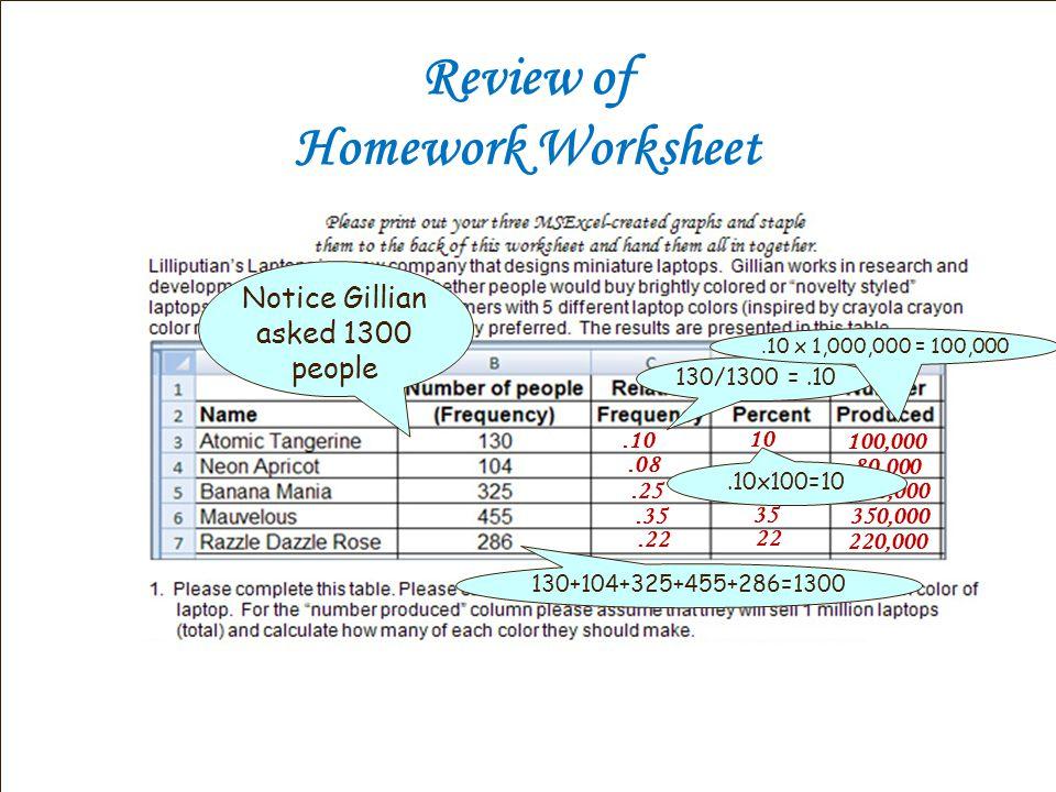 Homework due – Wednesday (September 17 th ) No new homework – refine correlations worksheet