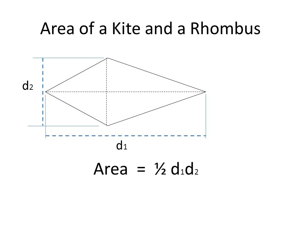 Area of a Kite and a Rhombus Area = ½ d 1 d 2 d2d2 d1d1