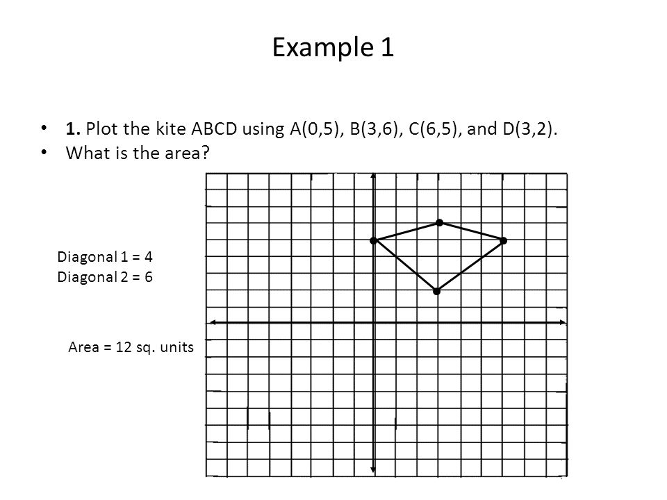 Example 1 1. Plot the kite ABCD using A(0,5), B(3,6), C(6,5), and D(3,2).