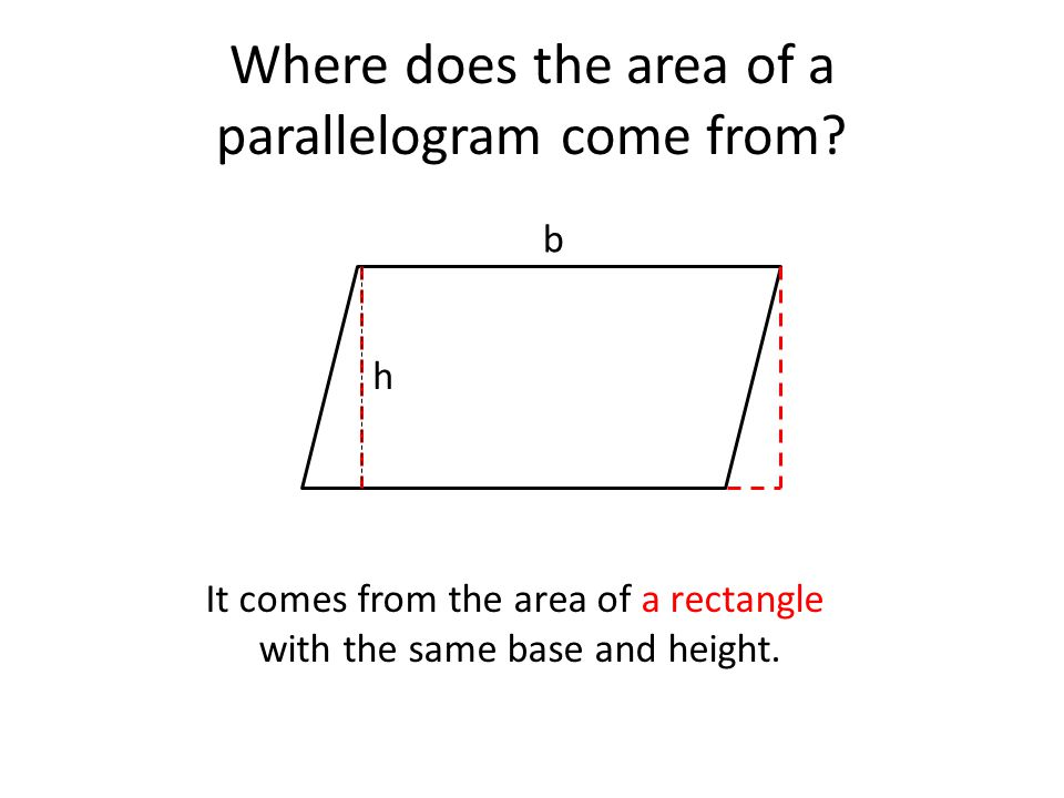 Where does the area of a parallelogram come from.