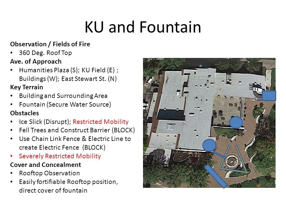 KU and Fountain Observation / Fields of Fire 360 Deg.