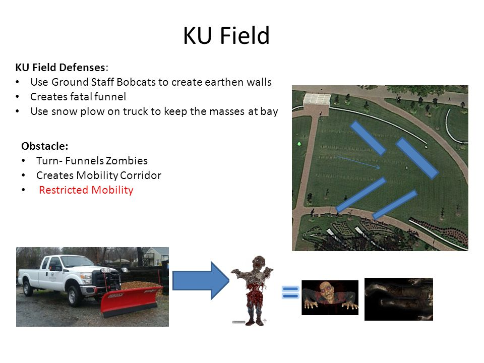 KU Field Defenses: Use Ground Staff Bobcats to create earthen walls Creates fatal funnel Use snow plow on truck to keep the masses at bay KU Field Obstacle: Turn- Funnels Zombies Creates Mobility Corridor Restricted Mobility
