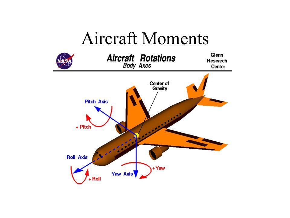 Aircraft Moments