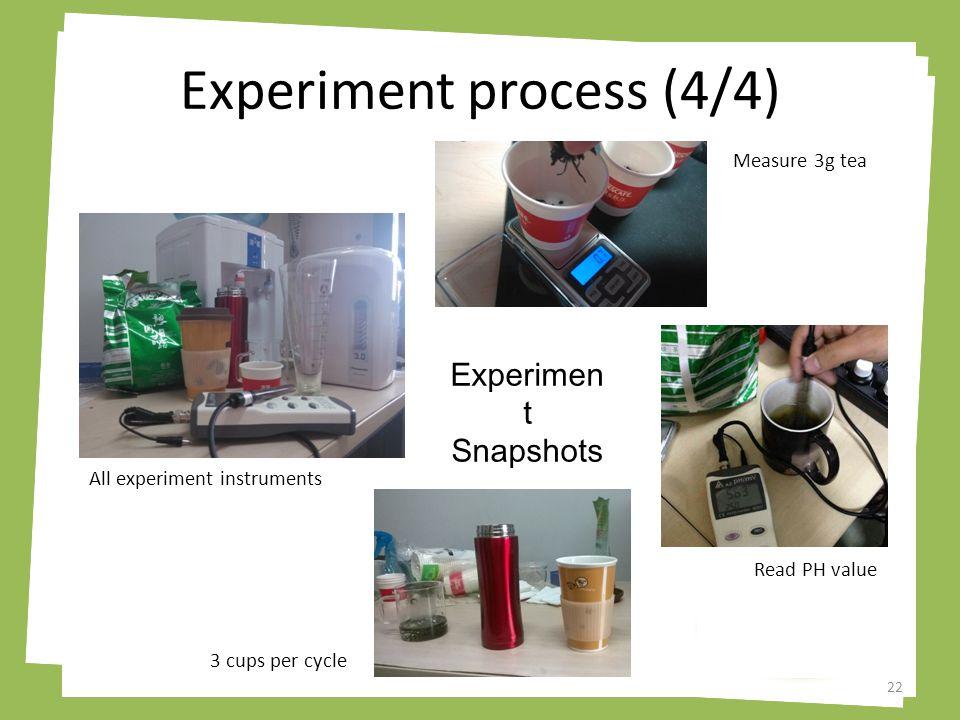 Experiment process (4/4) 22 All experiment instruments Measure 3g tea Read PH value 3 cups per cycle Experimen t Snapshots