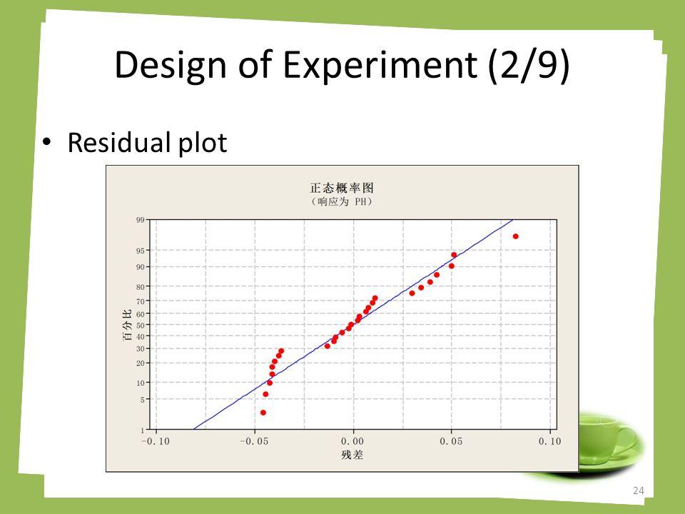 Design of Experiment (2/9) Residual plot 24