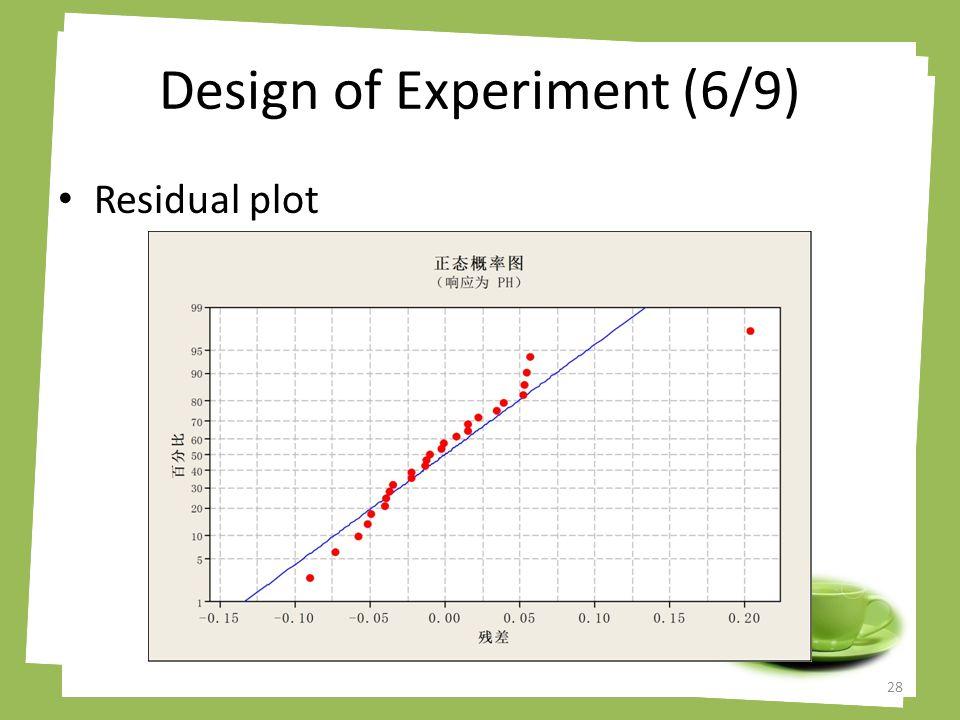 Design of Experiment (6/9) Residual plot 28