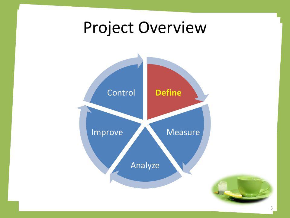 Project Overview Define Measure Analyze Improve Control 3