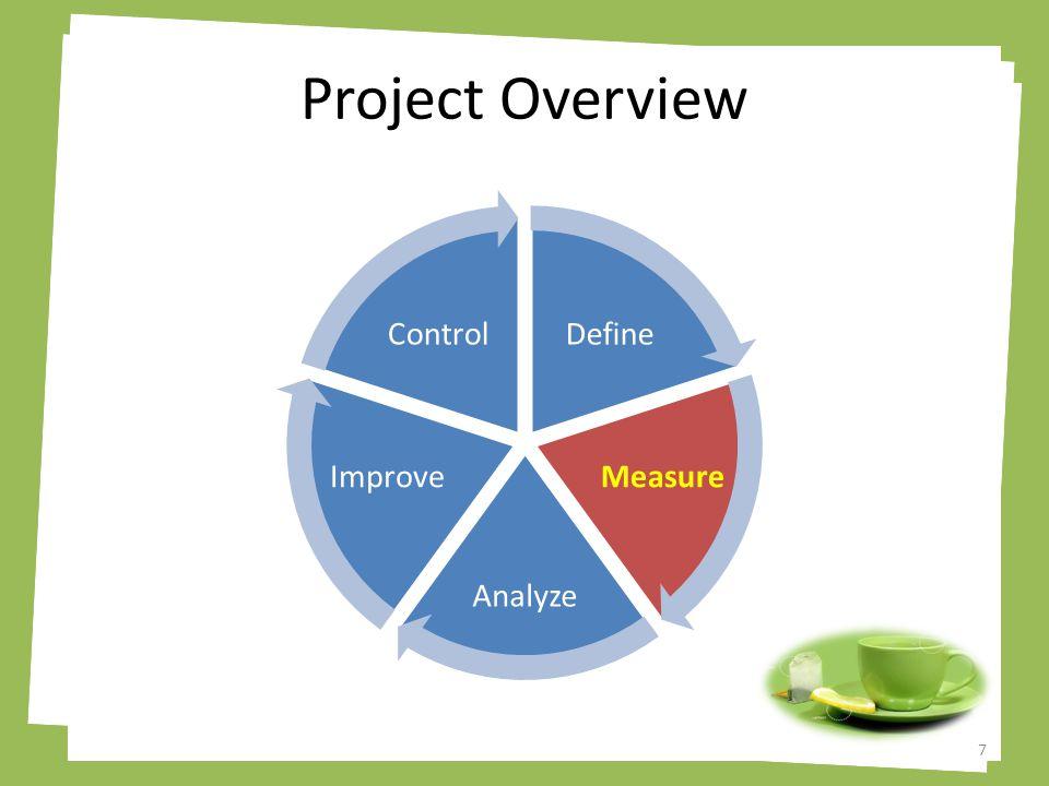 Project Overview Define Measure Analyze Improve Control 7