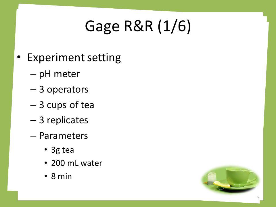 Gage R&R (1/6) Experiment setting – pH meter – 3 operators – 3 cups of tea – 3 replicates – Parameters 3g tea 200 mL water 8 min 9