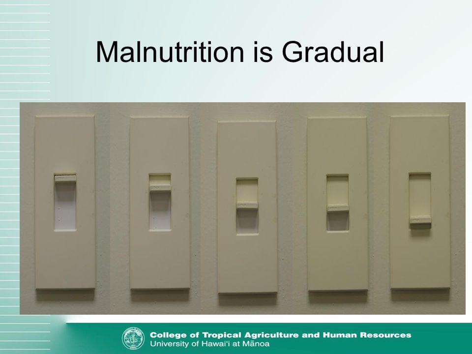 Malnutrition is Gradual