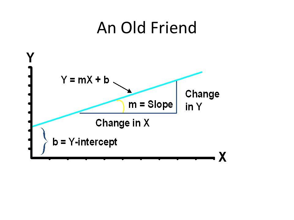 An Old Friend