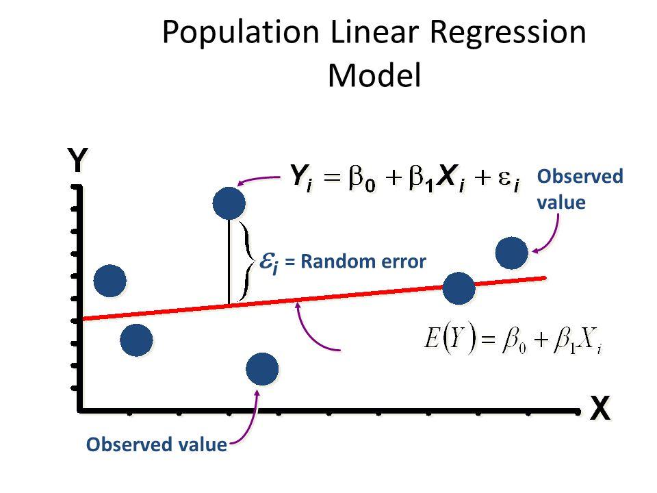Population Linear Regression Model Observed value  i = Random error
