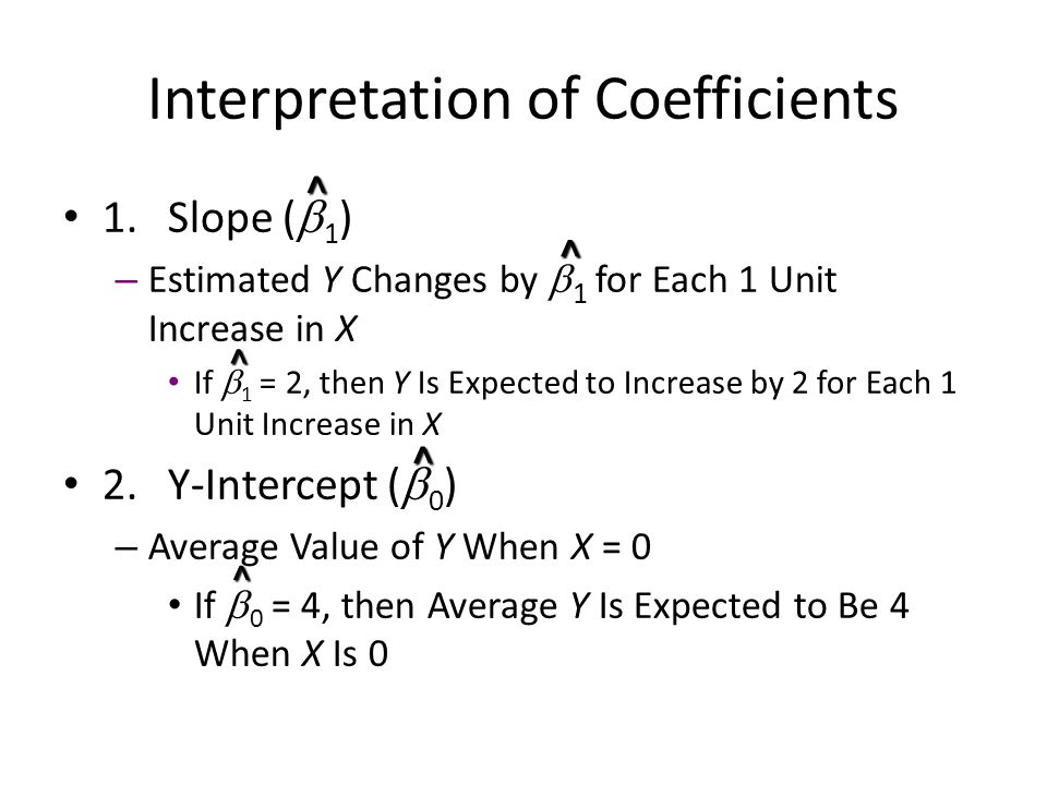 Interpretation of Coefficients 1.Slope (  1 ) – Estimated Y Changes by  1 for Each 1 Unit Increase in X If  1 = 2, then Y Is Expected to Increase by 2 for Each 1 Unit Increase in X 2.Y-Intercept (  0 ) – Average Value of Y When X = 0 If  0 = 4, then Average Y Is Expected to Be 4 When X Is 0 ^ ^ ^ ^ ^